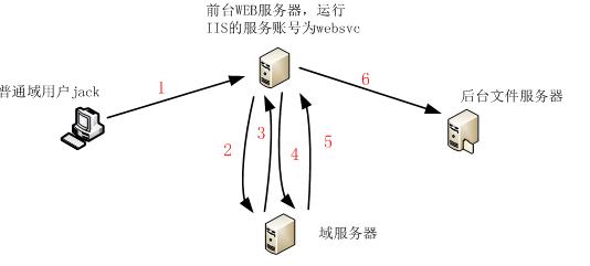 3e0e2fb37d6d7f0ccec809a754cb1b13.png